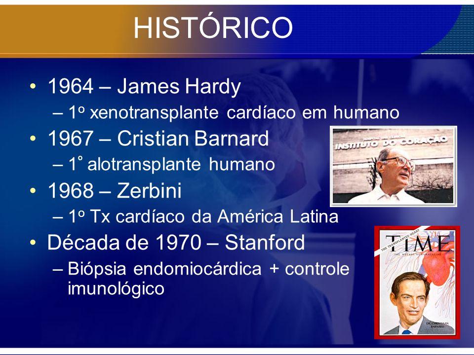 HISTÓRICO 1964 – James Hardy 1967 – Cristian Barnard 1968 – Zerbini