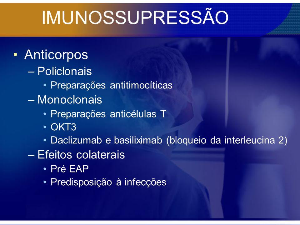 IMUNOSSUPRESSÃO Anticorpos Policlonais Monoclonais Efeitos colaterais