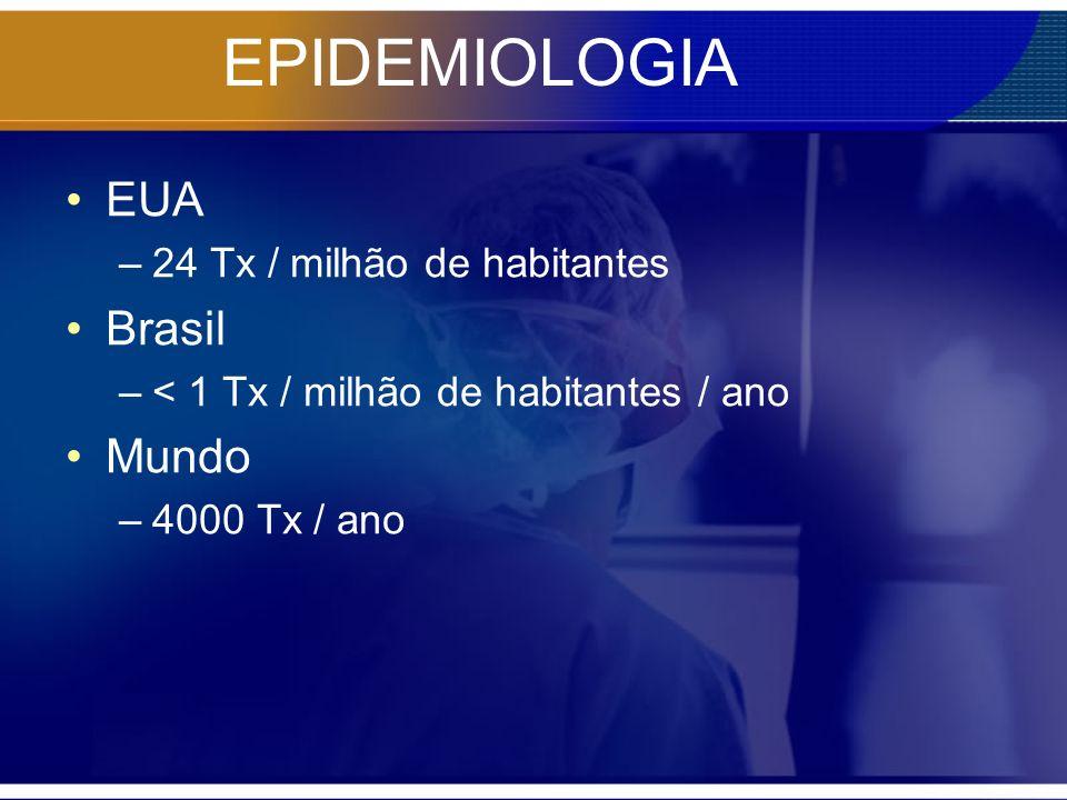 EPIDEMIOLOGIA EUA Brasil Mundo 24 Tx / milhão de habitantes