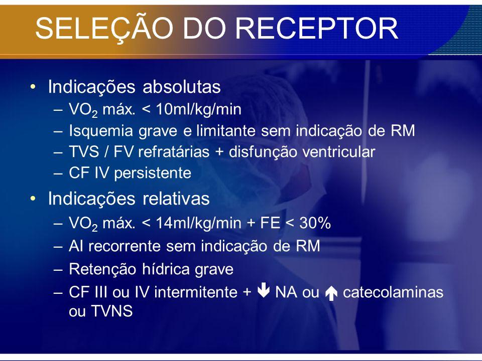 SELEÇÃO DO RECEPTOR Indicações absolutas Indicações relativas