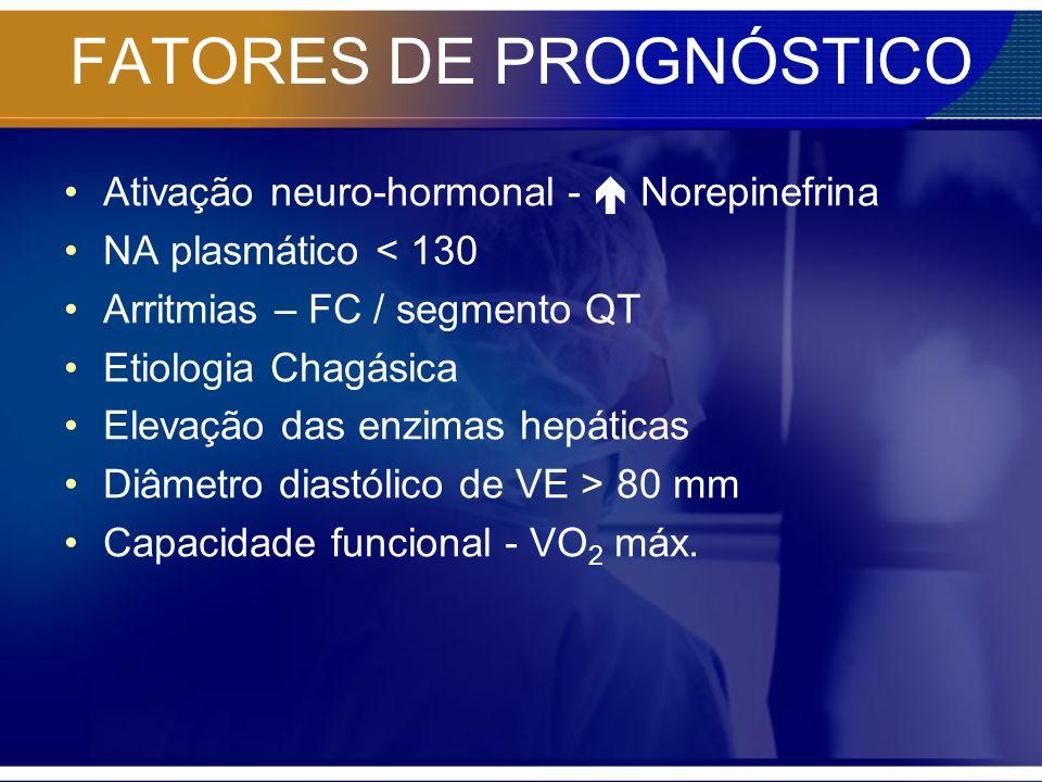 FATORES DE PROGNÓSTICO