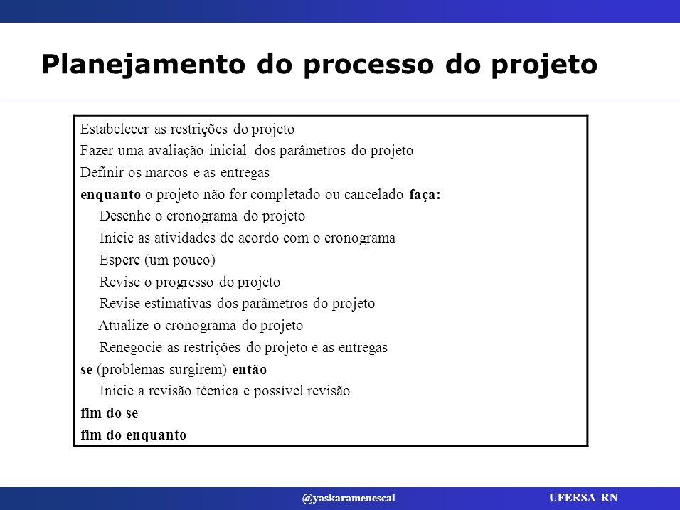 Planejamento do processo do projeto