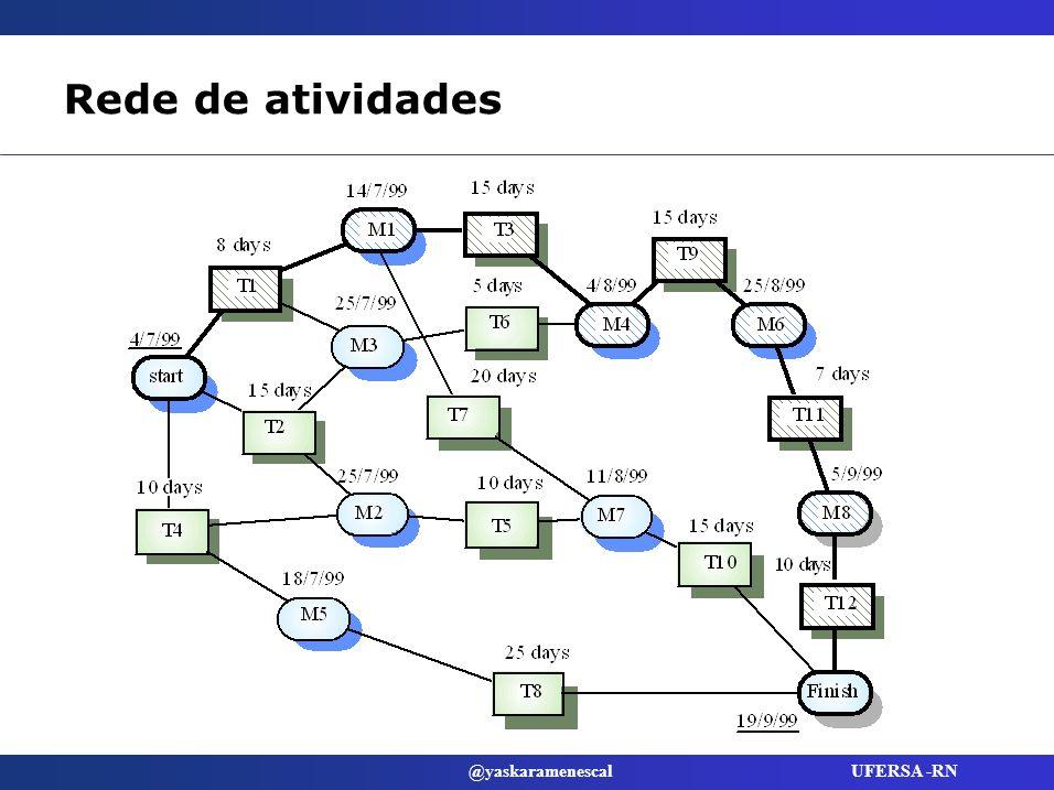 Rede de atividades
