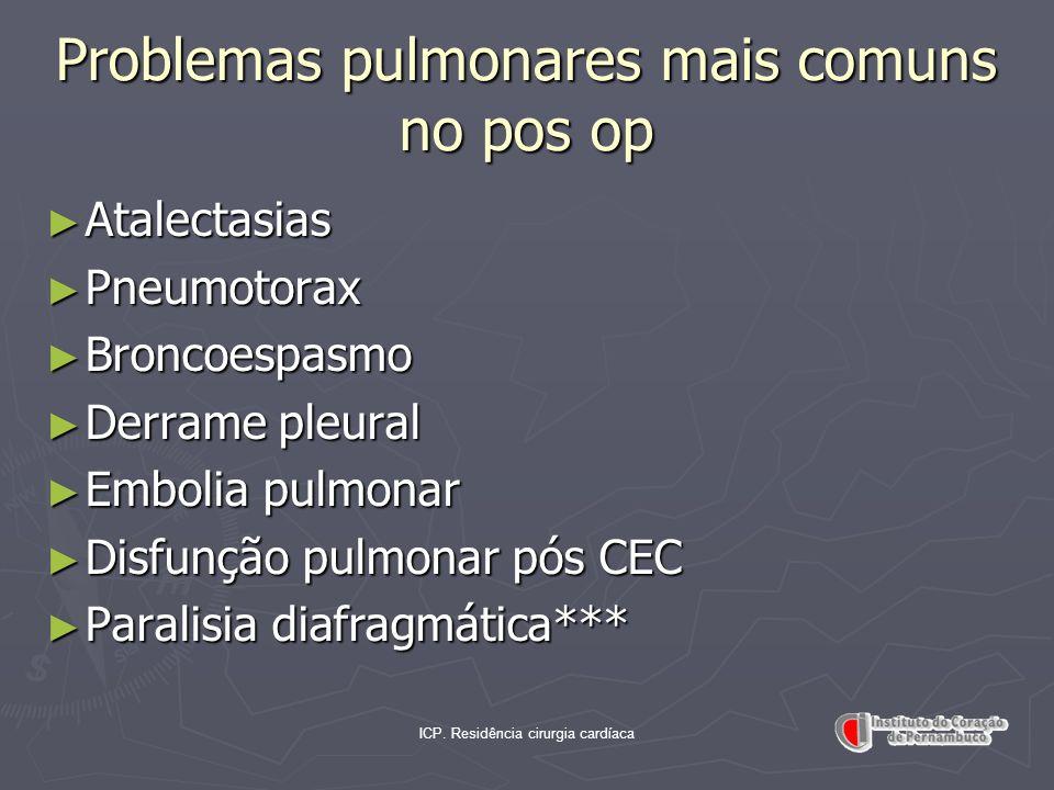 Problemas pulmonares mais comuns no pos op