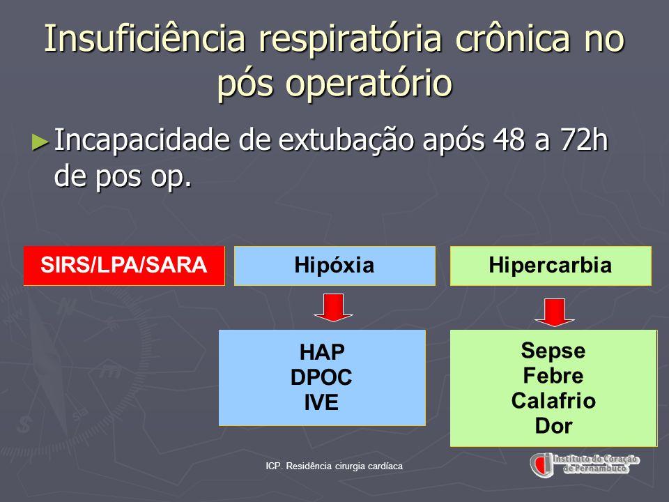 Insuficiência respiratória crônica no pós operatório