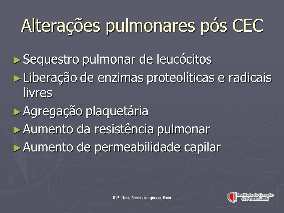 Alterações pulmonares pós CEC