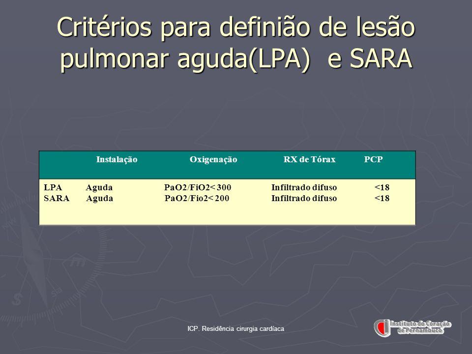 Critérios para definião de lesão pulmonar aguda(LPA) e SARA