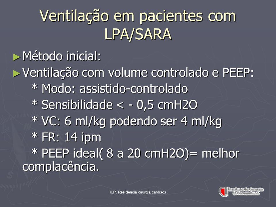 Ventilação em pacientes com LPA/SARA