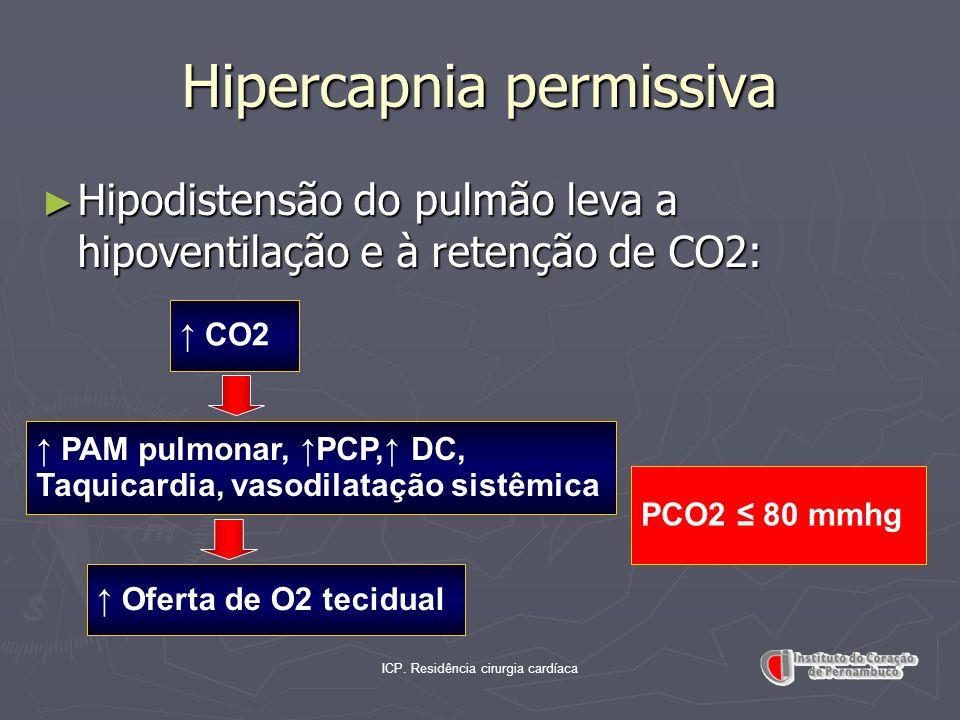 Hipercapnia permissiva