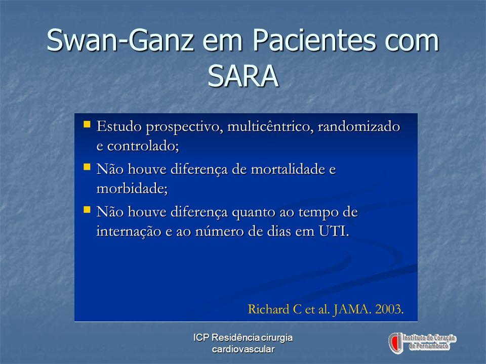 Swan-Ganz em Pacientes com SARA