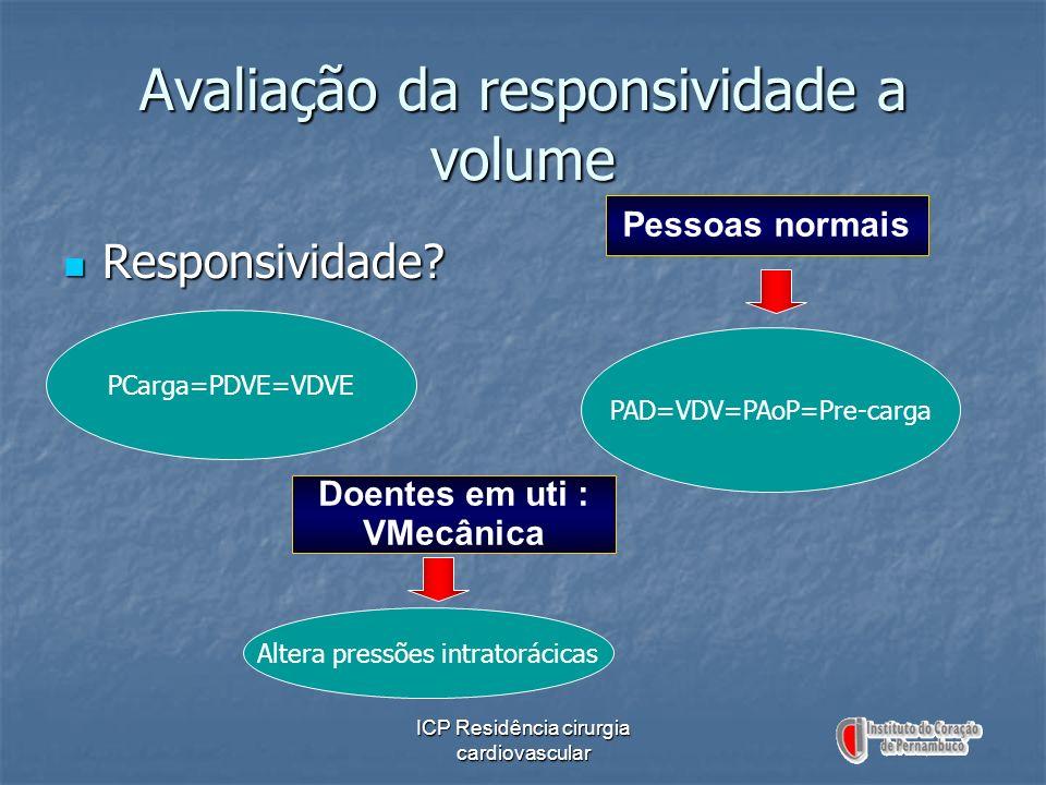 Avaliação da responsividade a volume