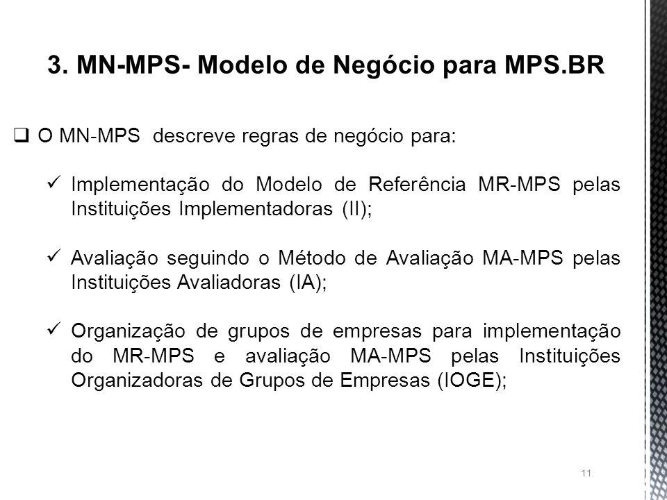 3. MN-MPS- Modelo de Negócio para MPS.BR