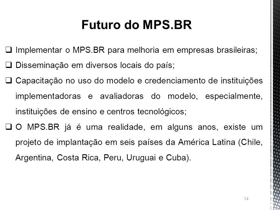 Futuro do MPS.BR Implementar o MPS.BR para melhoria em empresas brasileiras; Disseminação em diversos locais do país;