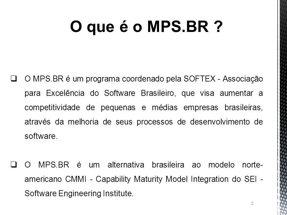 O que é o MPS.BR