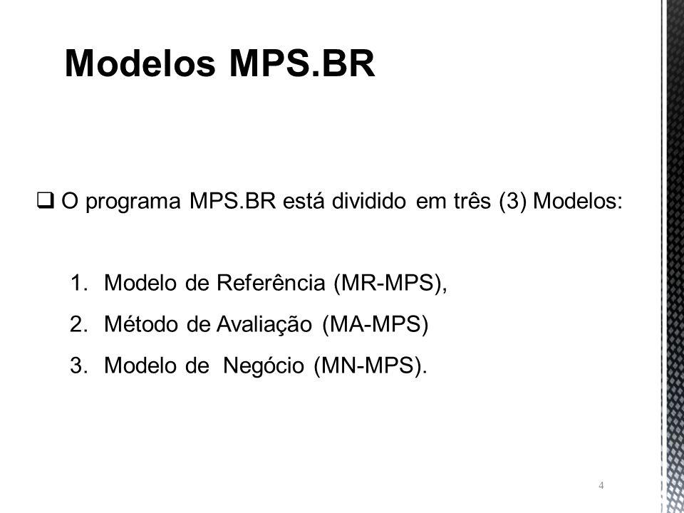 Modelos MPS.BR O programa MPS.BR está dividido em três (3) Modelos: