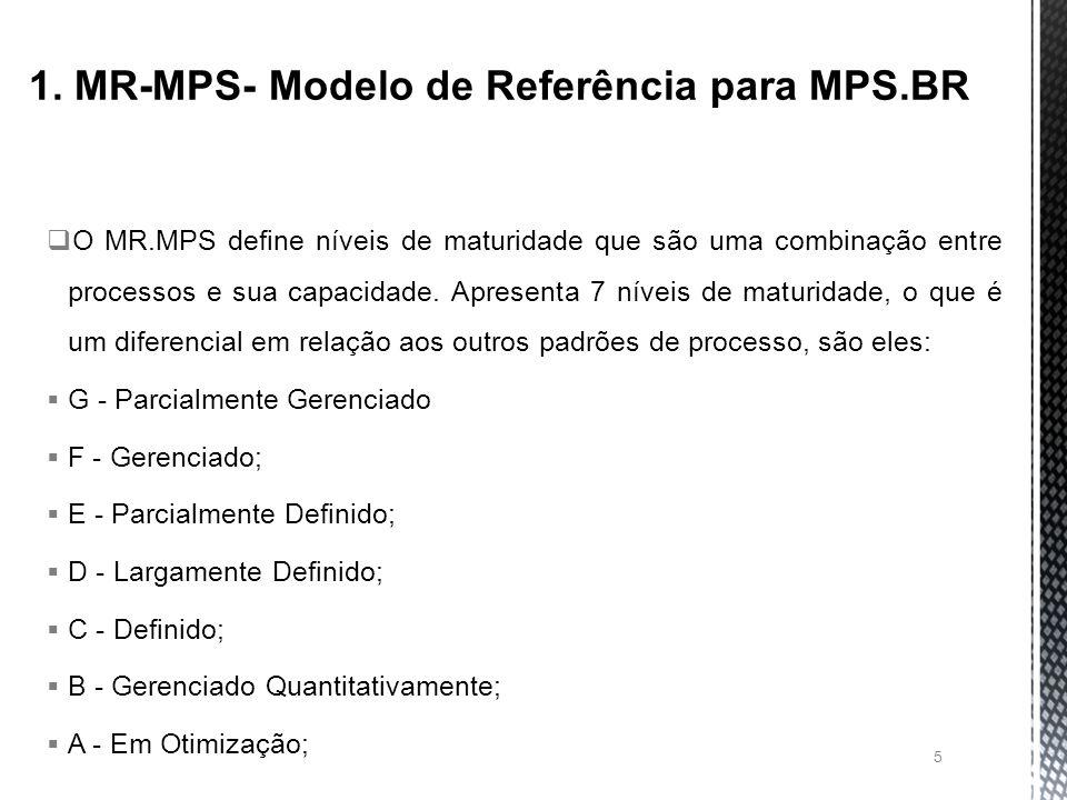 1. MR-MPS- Modelo de Referência para MPS.BR