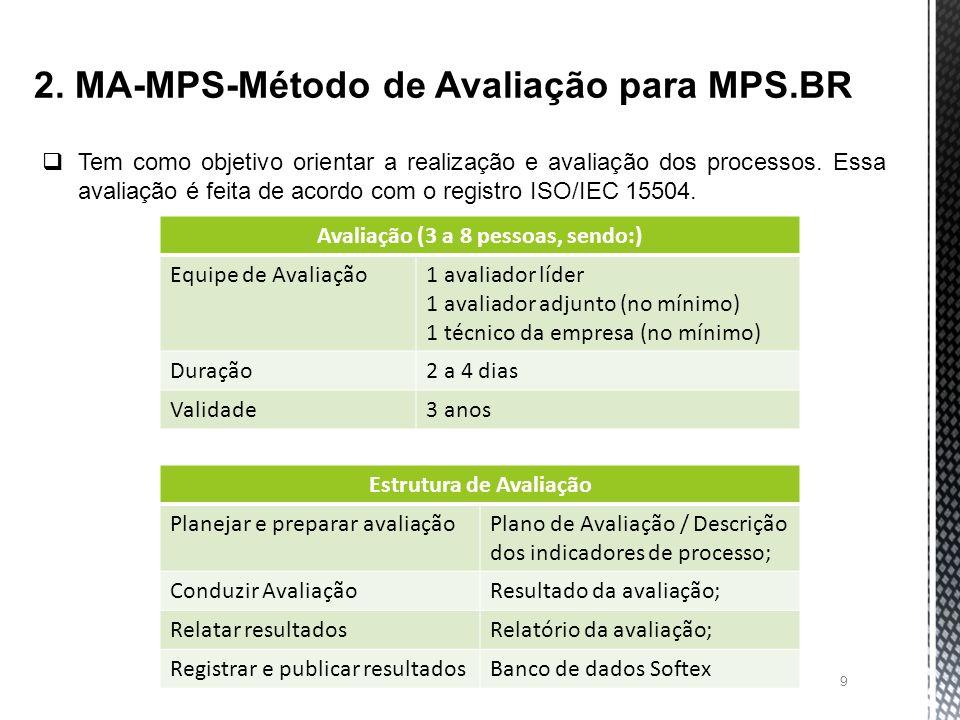 2. MA-MPS-Método de Avaliação para MPS.BR