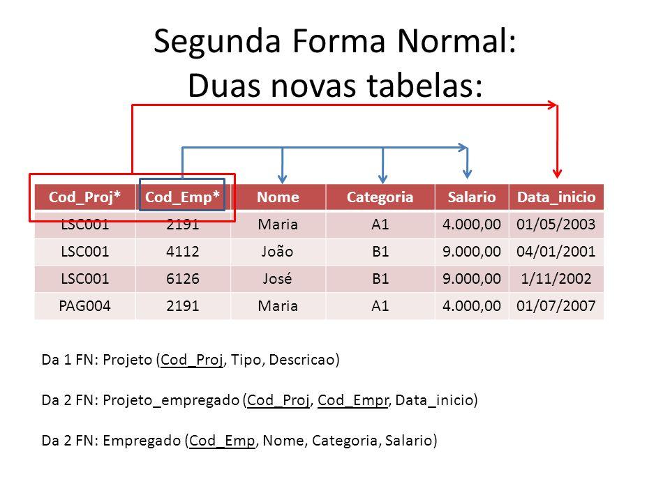 Segunda Forma Normal: Duas novas tabelas: