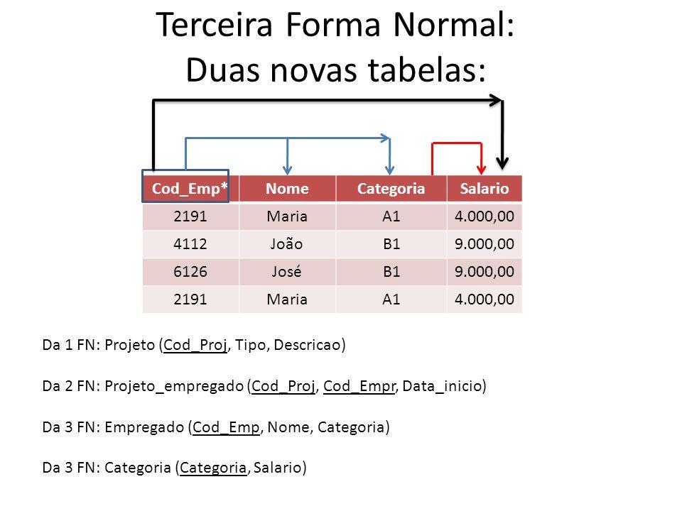 Terceira Forma Normal: Duas novas tabelas: