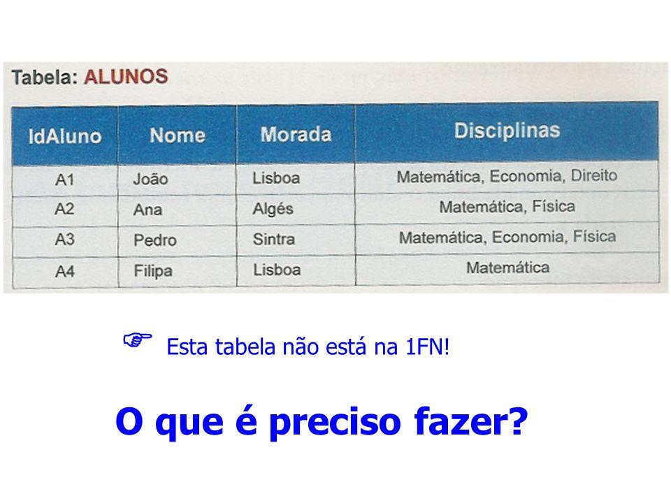  Esta tabela não está na 1FN!