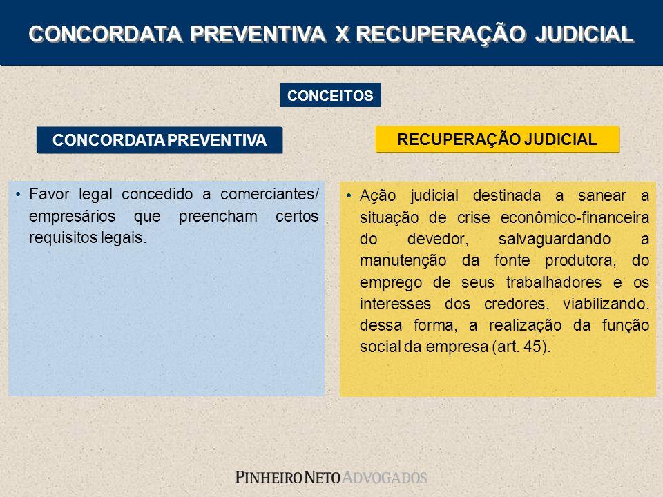 CONCORDATA PREVENTIVA X RECUPERAÇÃO JUDICIAL CONCORDATA PREVENTIVA