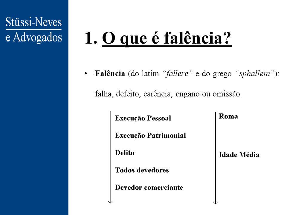 1. O que é falência Falência (do latim fallere e do grego sphallein ): falha, defeito, carência, engano ou omissão.