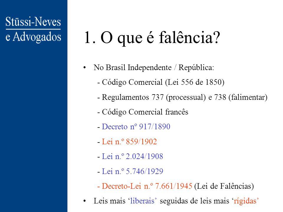 1. O que é falência No Brasil Independente / República: