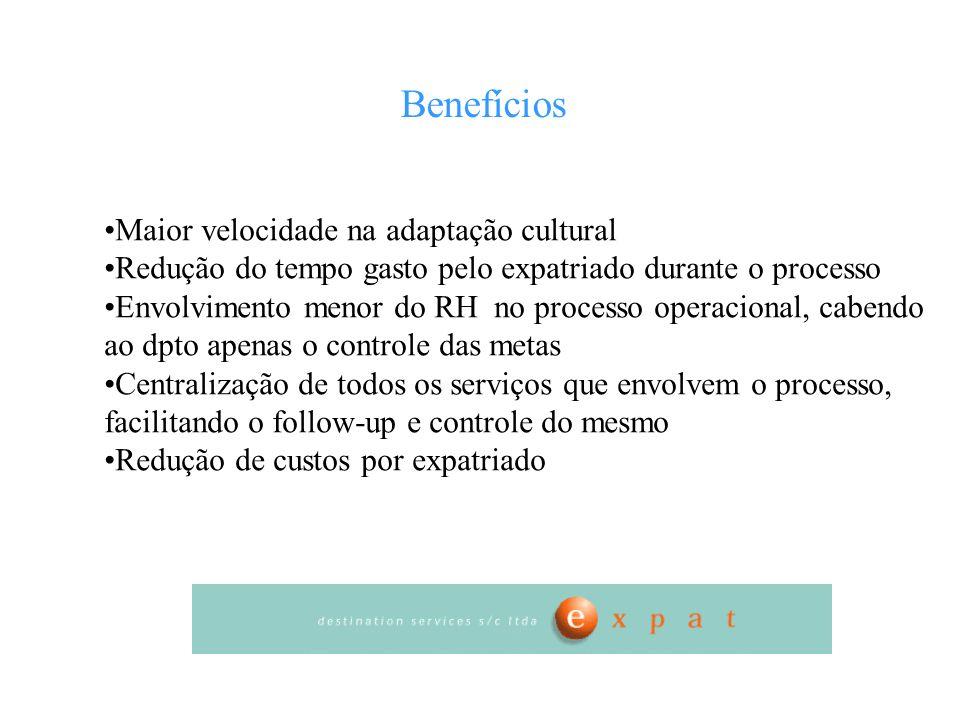 Benefícios Maior velocidade na adaptação cultural