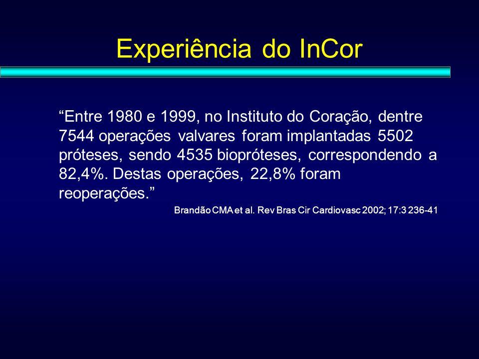Experiência do InCor