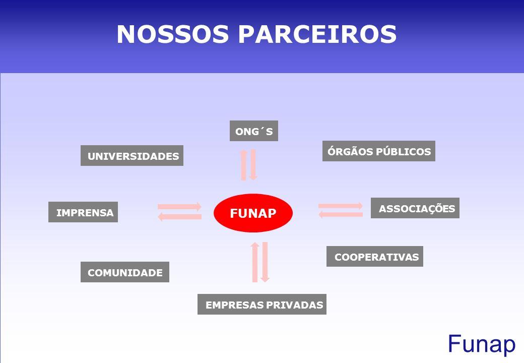 NOSSOS PARCEIROS FUNAP ONG´S ÓRGÃOS PÚBLICOS UNIVERSIDADES ASSOCIAÇÕES