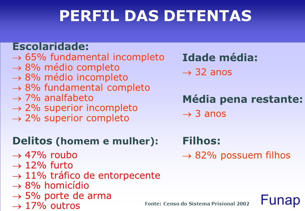 Fonte: Censo do Sistema Prisional 2002