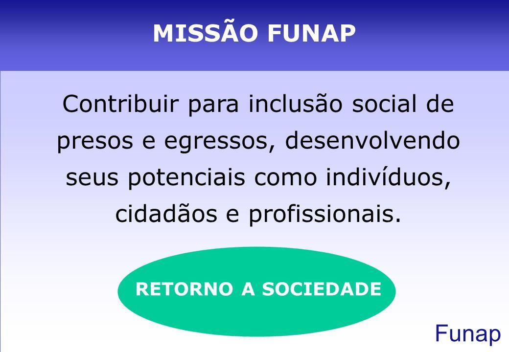 MISSÃO FUNAP Contribuir para inclusão social de presos e egressos, desenvolvendo seus potenciais como indivíduos, cidadãos e profissionais.
