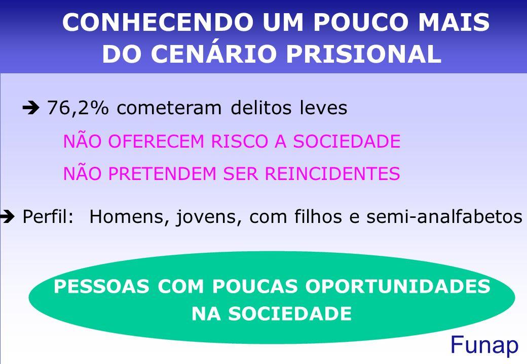 CONHECENDO UM POUCO MAIS DO CENÁRIO PRISIONAL