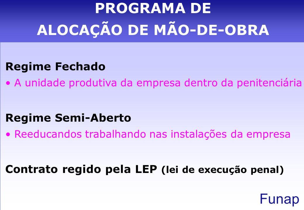 ALOCAÇÃO DE MÃO-DE-OBRA