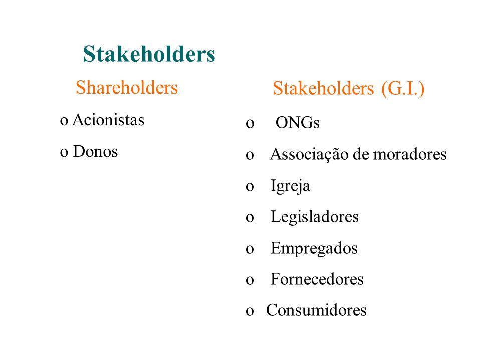 Stakeholders Shareholders Stakeholders (G.I.) ONGs Acionistas Donos