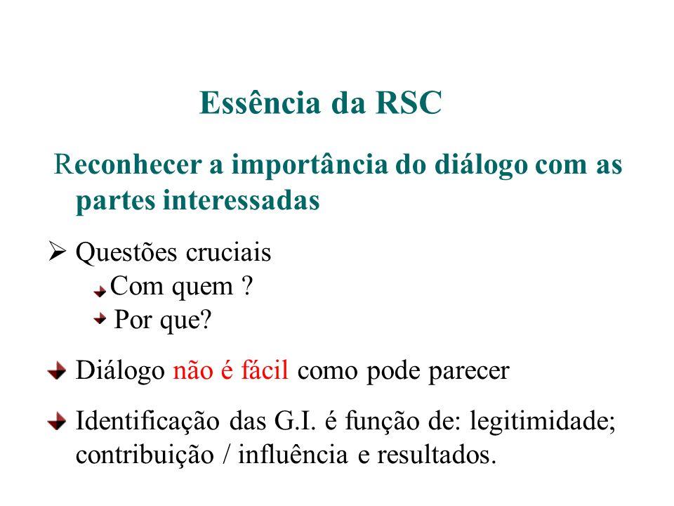 Essência da RSC Reconhecer a importância do diálogo com as partes interessadas. Questões cruciais.