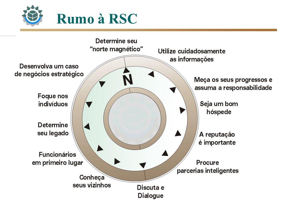 Rumo à RSC