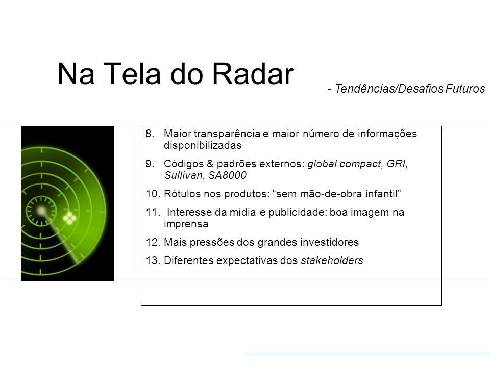 Na Tela do Radar - Tendências/Desafios Futuros