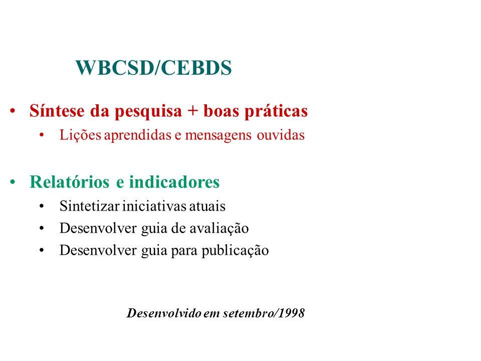 WBCSD/CEBDS Síntese da pesquisa + boas práticas