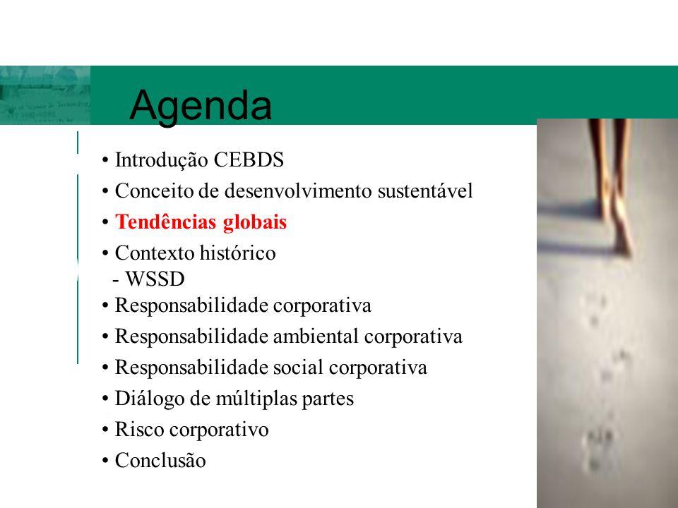 Agenda Introdução CEBDS Conceito de desenvolvimento sustentável