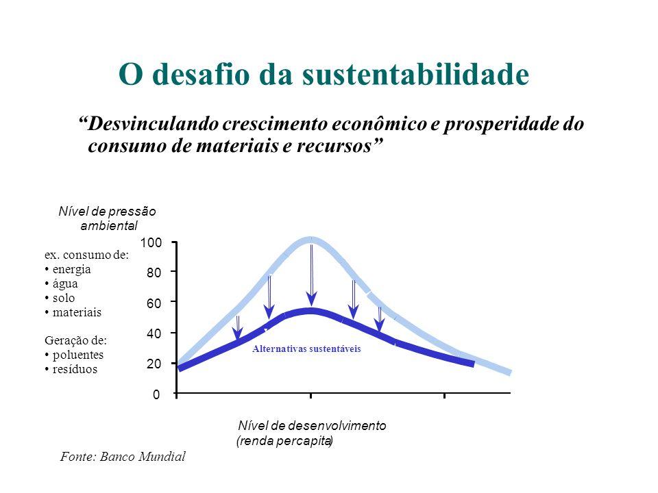 O desafio da sustentabilidade