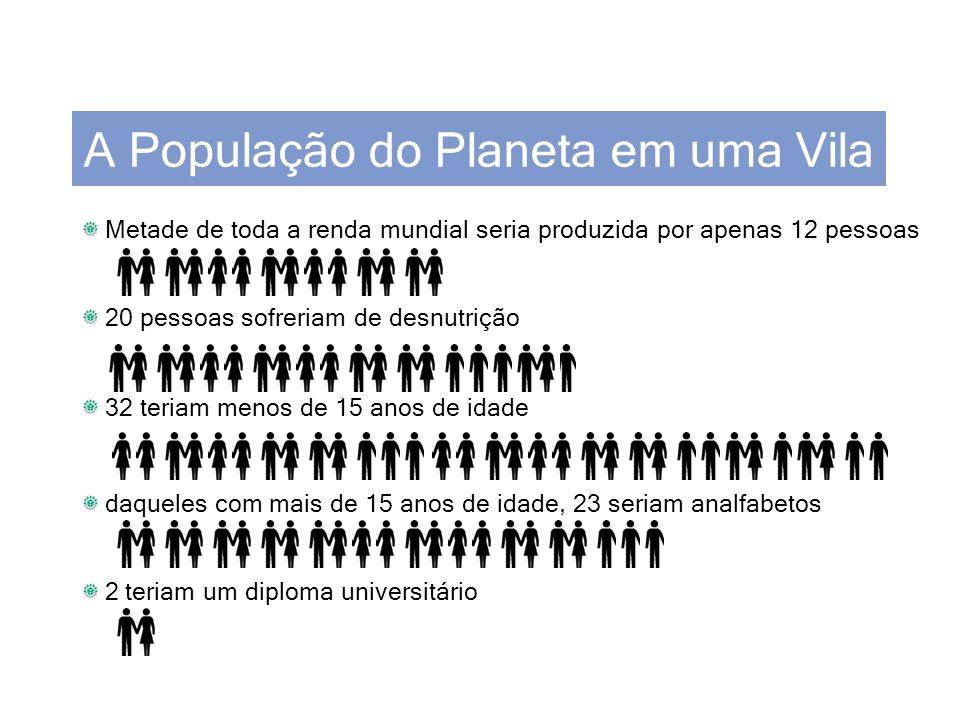 A População do Planeta em uma Vila