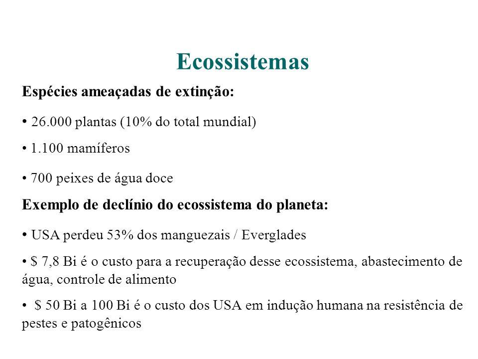 Ecossistemas Espécies ameaçadas de extinção: