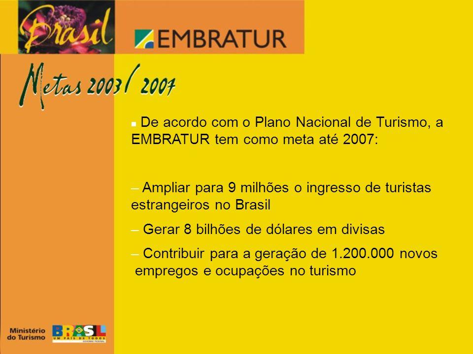 De acordo com o Plano Nacional de Turismo, a EMBRATUR tem como meta até 2007: