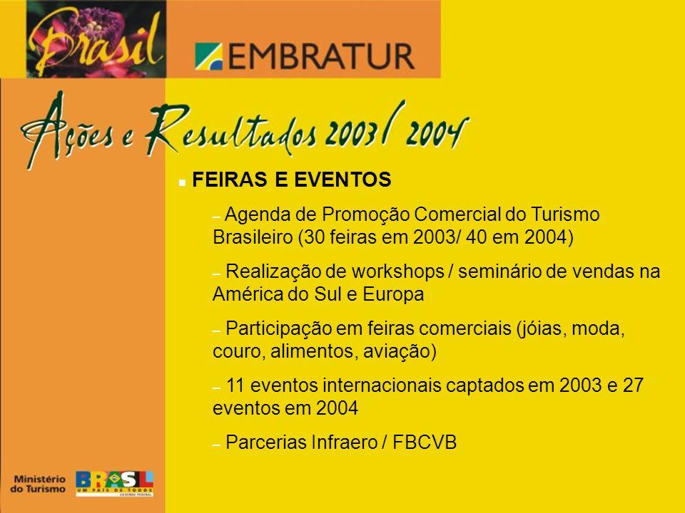 FEIRAS E EVENTOS Agenda de Promoção Comercial do Turismo Brasileiro (30 feiras em 2003/ 40 em 2004)