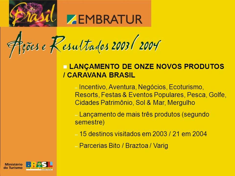 LANÇAMENTO DE ONZE NOVOS PRODUTOS / CARAVANA BRASIL