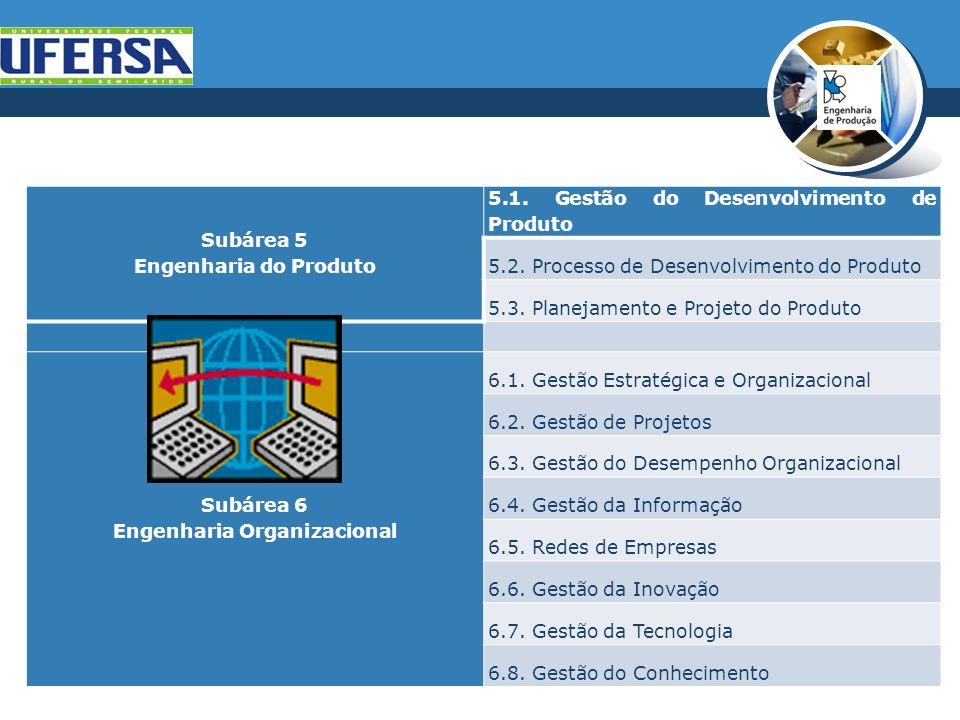 Engenharia Organizacional