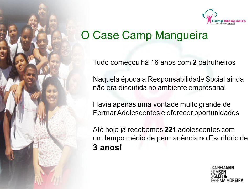 O Case Camp Mangueira 3 anos!