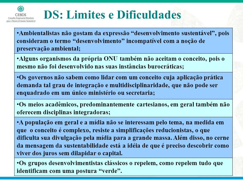 DS: Limites e Dificuldades