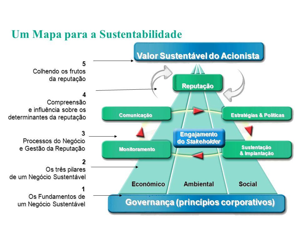 Um Mapa para a Sustentabilidade